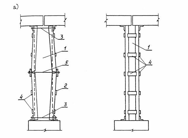 усиление опорной части колонны под балку
