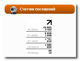 Статистика сервера для сайта vpn сервер за натом gre