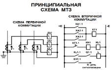 Структурная схема принципиальная схема 485
