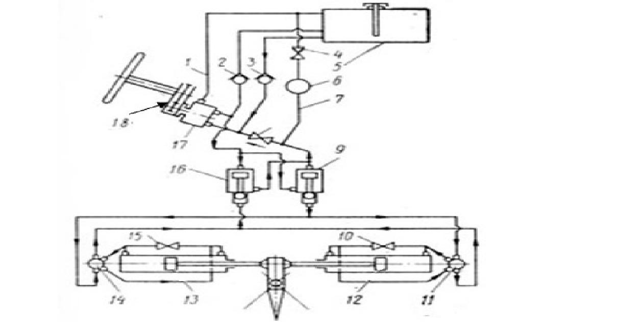 схема гидравлической рулевой машины