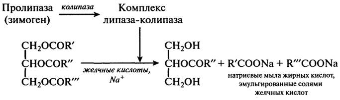 Соли желчных кислот