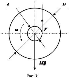 определение инерции махового колеса методом колебаний