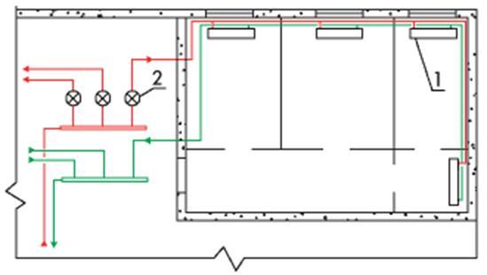 Рисунок Б.Периметральная схема