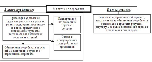 Реструктуризация - center-yf.ru