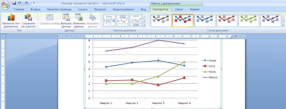Как сделать диаграмму в ворде в процентах - Xaxatalka.ru