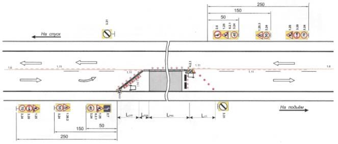 Схема организации движения при проведении ремонтных работ