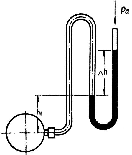Гидростатическое давление
