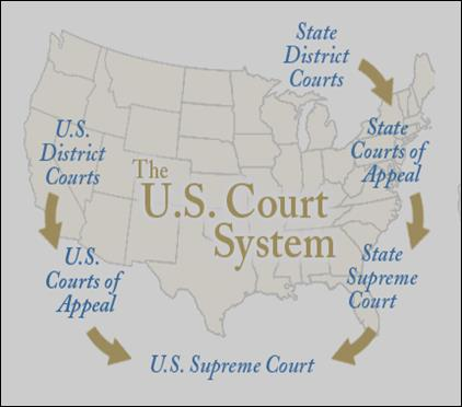 an analysis of the imperfect criminal justice system of the united states of america