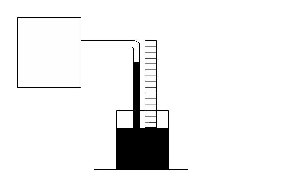 Жидкостные приборы для измерения давления