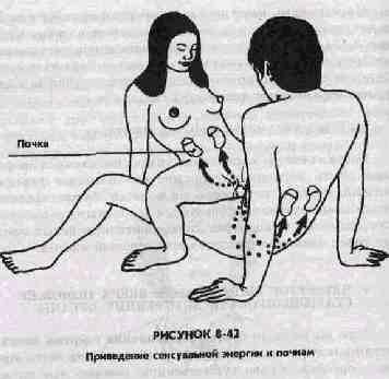 pozi-dlya-nailuchshego-orgazma
