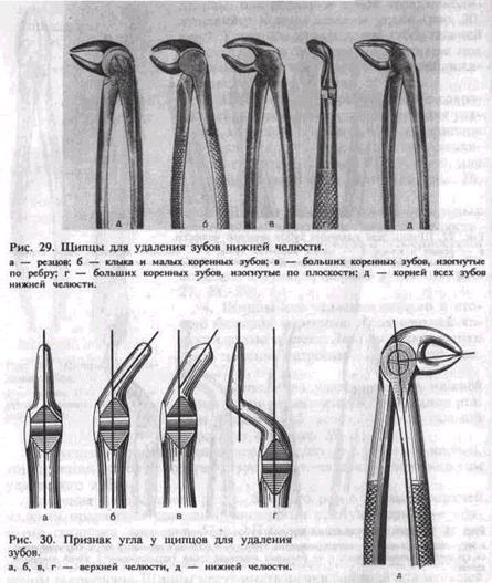 Щипцы для удаления молочных зубов
