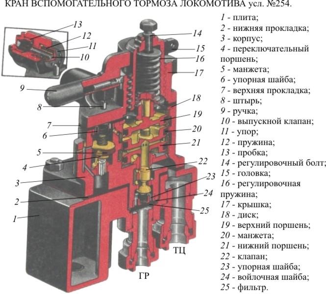 кран машиниста 326 какая инструкция