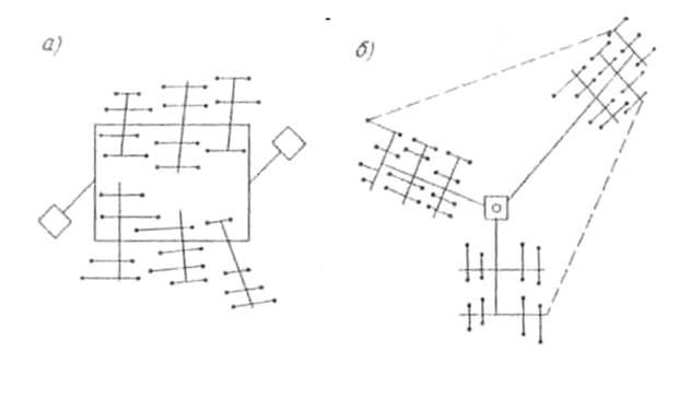 Рис. 8 – Схемы тепловых сетей