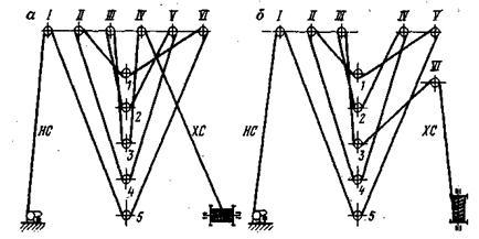 схема талевой оснастки