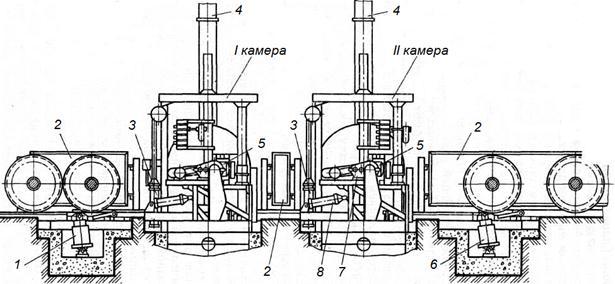 1 – механизм подачи колесной