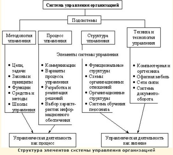 Релизы rghost файлообменник курсовая система управления организацией