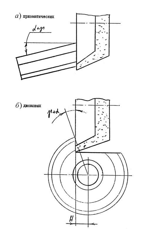 Схема заточки фасонных резцов