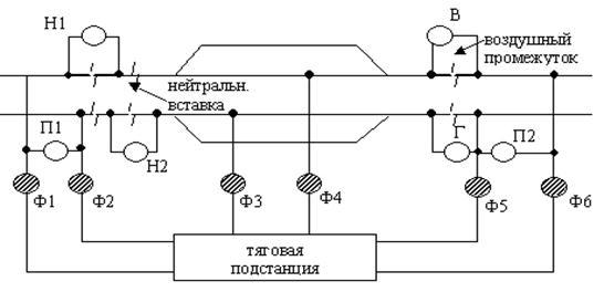 контактной сети перегонов.