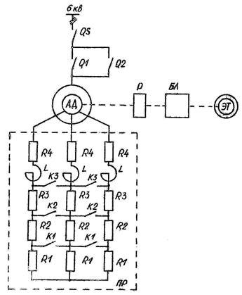 Структурная схема асинхронного