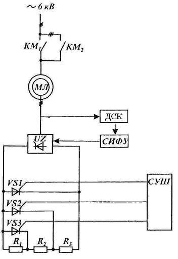 Функциональная схема (а) и