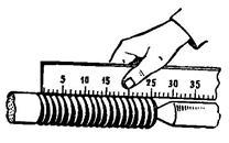 Чем измеряют шаг резьбы