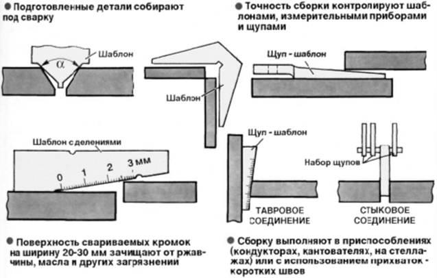 РД 15300602 Инструкция по технологии сварки при