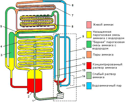 кабель для передачи света коэ-50-240 производитель