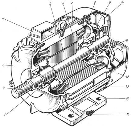Двигатели этого вида имеют