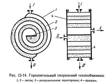 Расчет спирального теплообменника труба 66 газовый котел луна 310 вторичный теплообменник продажа сервис