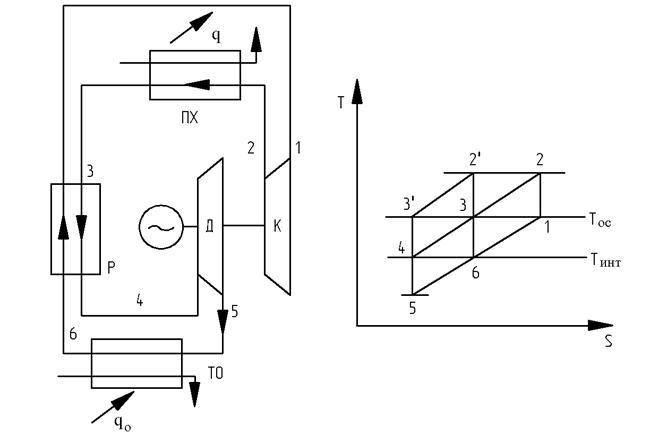15 показаны схема и цикл