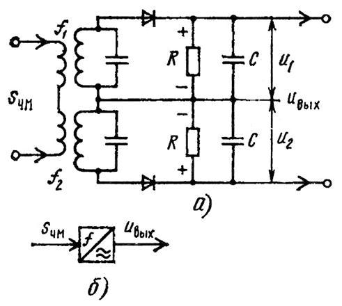 амплитудный детектор с