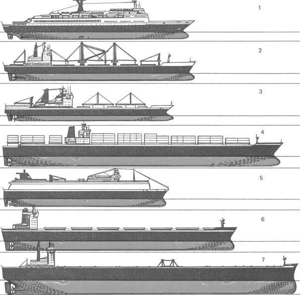 судно 4 – контейнеровоз,