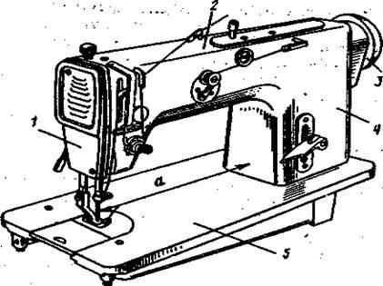 Внешний вид швейной машины и