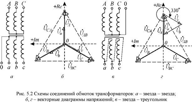 Схема звезда треугольник трансформатор