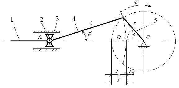 Схема кривошипно-шатунного
