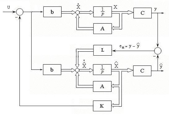 Развернутая структурная схема