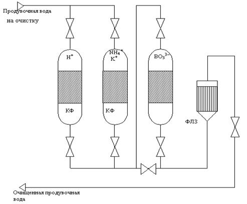 схема установки СВО – 2