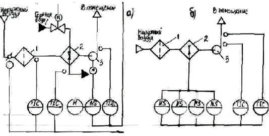 Схема управления системой