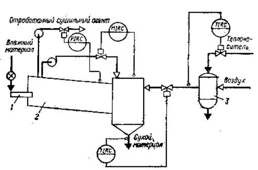 Схема управления противоточной