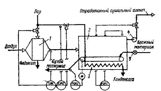 Схема управления конвейерной