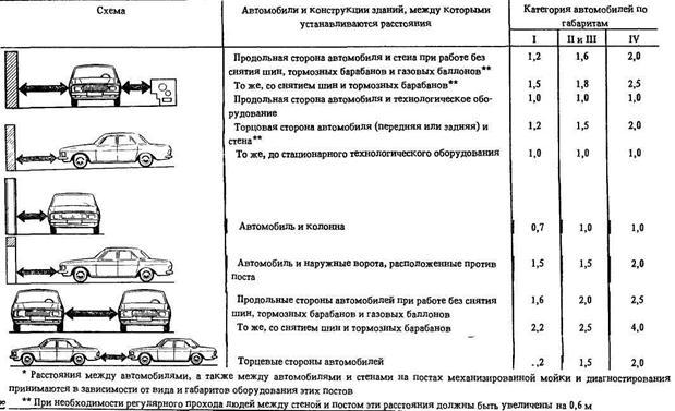 похотливые стервы организация то-1и то-2 автомобилей с использованием диагностики настоящий запах разврата
