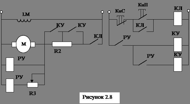 Типовая схема пуска ДПТ в