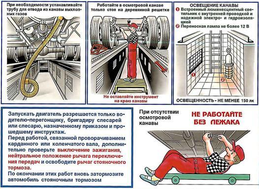 Инструкция По Технике Безопасности По Госту