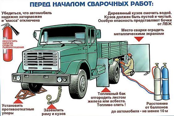 при и обслуживании техническом безопасность автомобилей ремонте