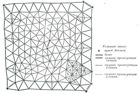 Рисунок 14 – Схема ГГС,