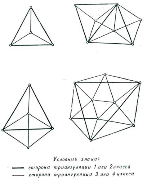 Рисунок 15 – Схема сгущения