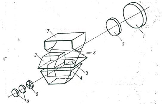 Рисунок 52 – Оптическая схема