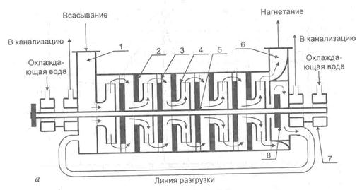 Схема насоса ЦНСГ – 38 – 132: