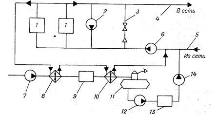 Тепловая схема водогрейными котлами фото 108