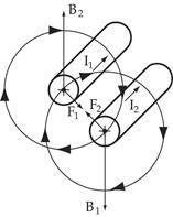 Как определить силу взаимодействия проводников